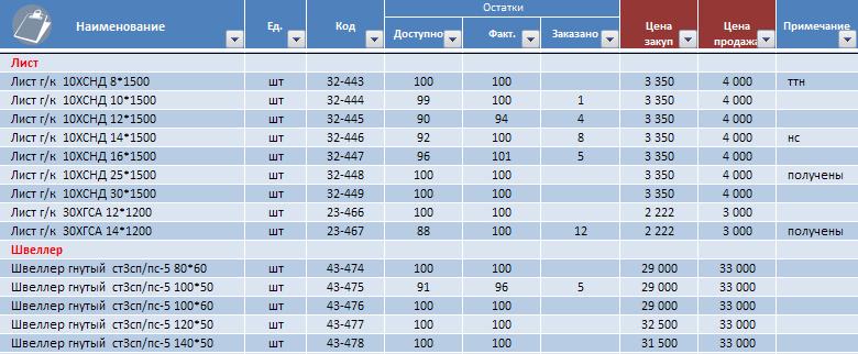 Excel складской учет как сделать