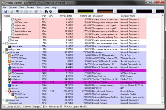 Скриншот Process Explorer 15.3