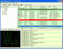 DEKSI Network Monitor 12.4